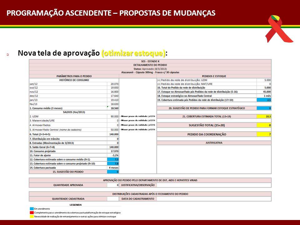 PROGRAMAÇÃO ASCENDENTE – PROPOSTAS DE MUDANÇAS (otimizar estoque) Nova tela de aprovação (otimizar estoque):