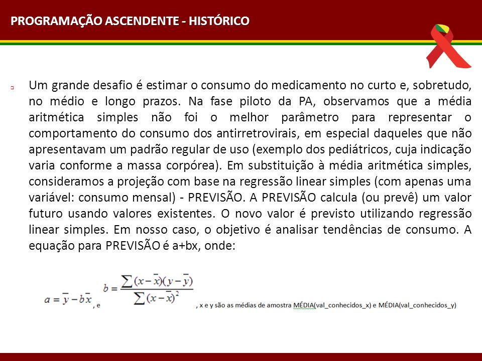 Um grande desafio é estimar o consumo do medicamento no curto e, sobretudo, no médio e longo prazos.
