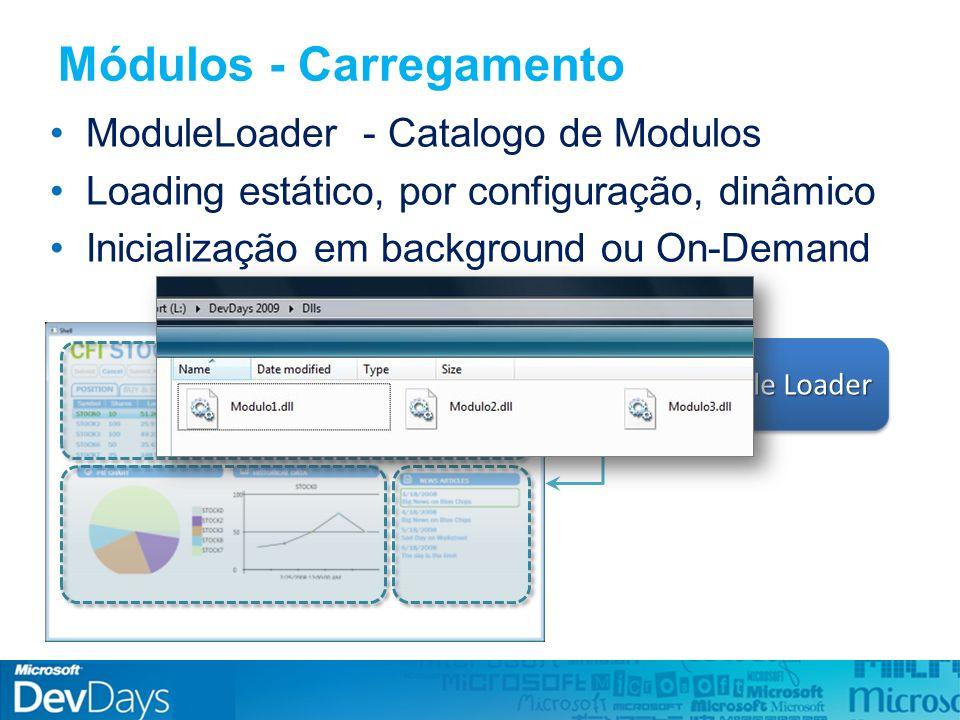 Módulos - Carregamento ModuleLoader - Catalogo de Modulos Loading estático, por configuração, dinâmico Inicialização em background ou On-Demand Module Loader