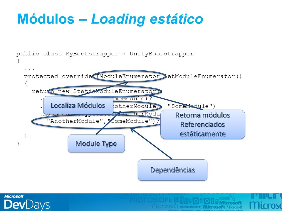Módulos – Loading estático public class MyBootstrapper : UnityBootstrapper {...