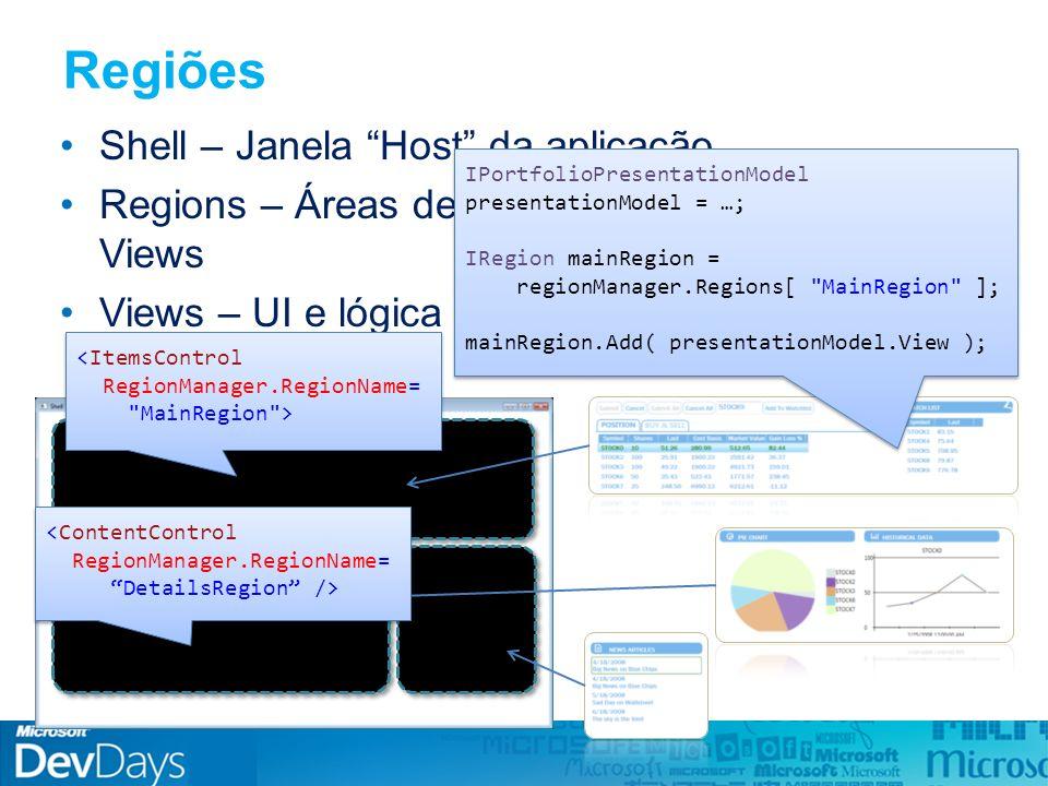 Regiões Shell – Janela Host da aplicação Regions – Áreas definidas para injecção de Views Views – UI e lógica de apresentação Region IPortfolioPresentationModel presentationModel = …; IRegion mainRegion = regionManager.Regions[ MainRegion ]; mainRegion.Add( presentationModel.View ); IPortfolioPresentationModel presentationModel = …; IRegion mainRegion = regionManager.Regions[ MainRegion ]; mainRegion.Add( presentationModel.View ); <ItemsControl RegionManager.RegionName= MainRegion > <ItemsControl RegionManager.RegionName= MainRegion >