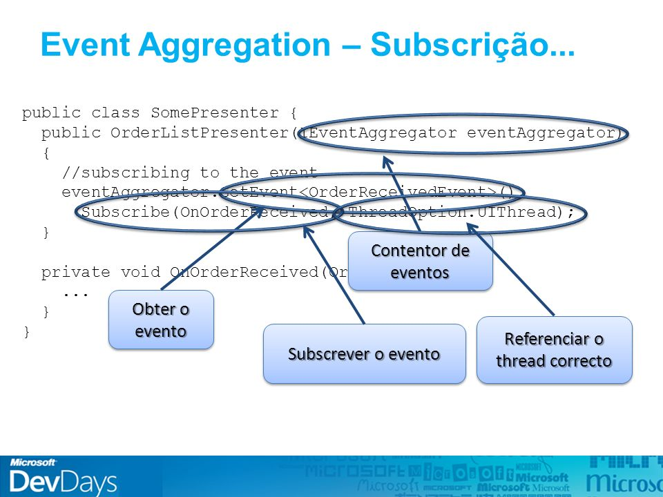 Event Aggregation – Subscrição... public class SomePresenter { public OrderListPresenter(IEventAggregator eventAggregator) { //subscribing to the even