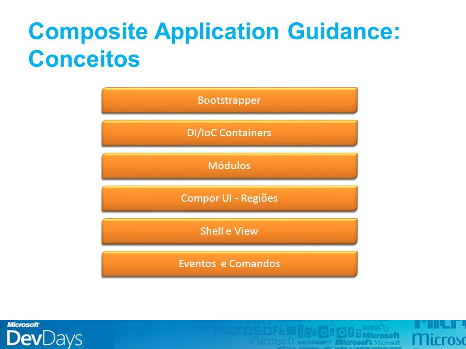 Compor UI - Regiões Composite Application Guidance: Conceitos Bootstrapper DI/IoC Containers Módulos Shell e View Eventos e Comandos Bootstrapper DI/I