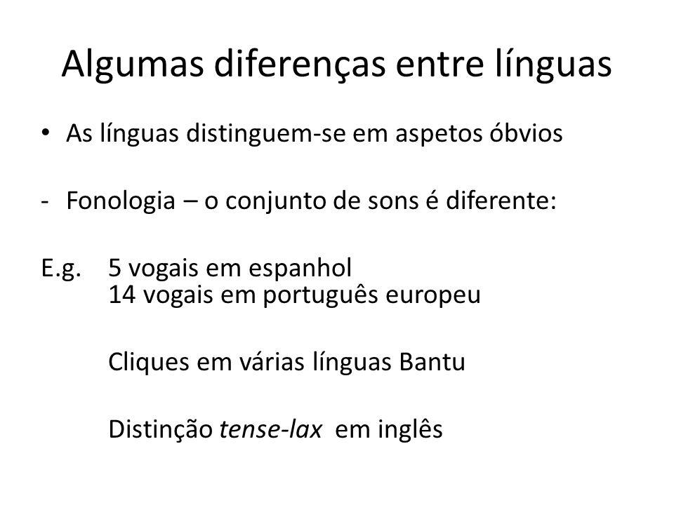 Algumas diferenças entre línguas As línguas distinguem-se em aspetos óbvios -Fonologia – o conjunto de sons é diferente: E.g. 5 vogais em espanhol 14