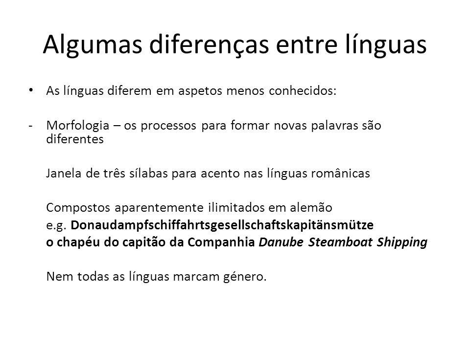 Algumas diferenças entre línguas As línguas diferem em aspetos menos conhecidos: -Morfologia – os processos para formar novas palavras são diferentes
