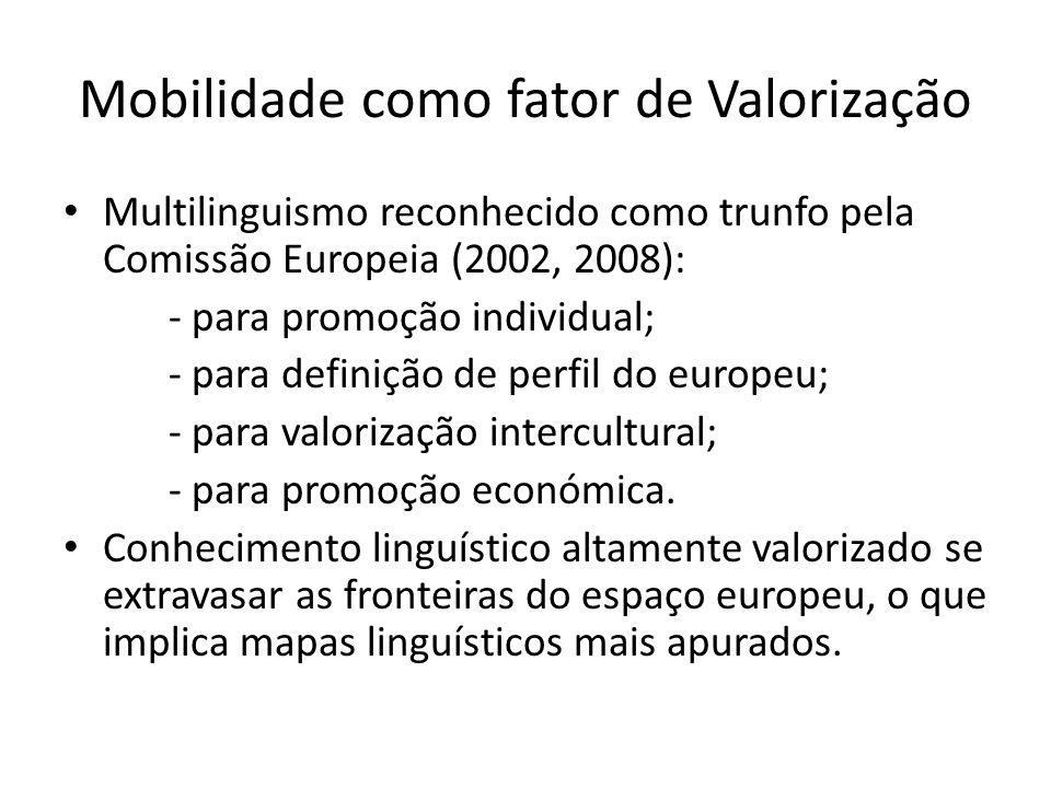 Mobilidade como fator de Valorização Multilinguismo reconhecido como trunfo pela Comissão Europeia (2002, 2008): - para promoção individual; - para de