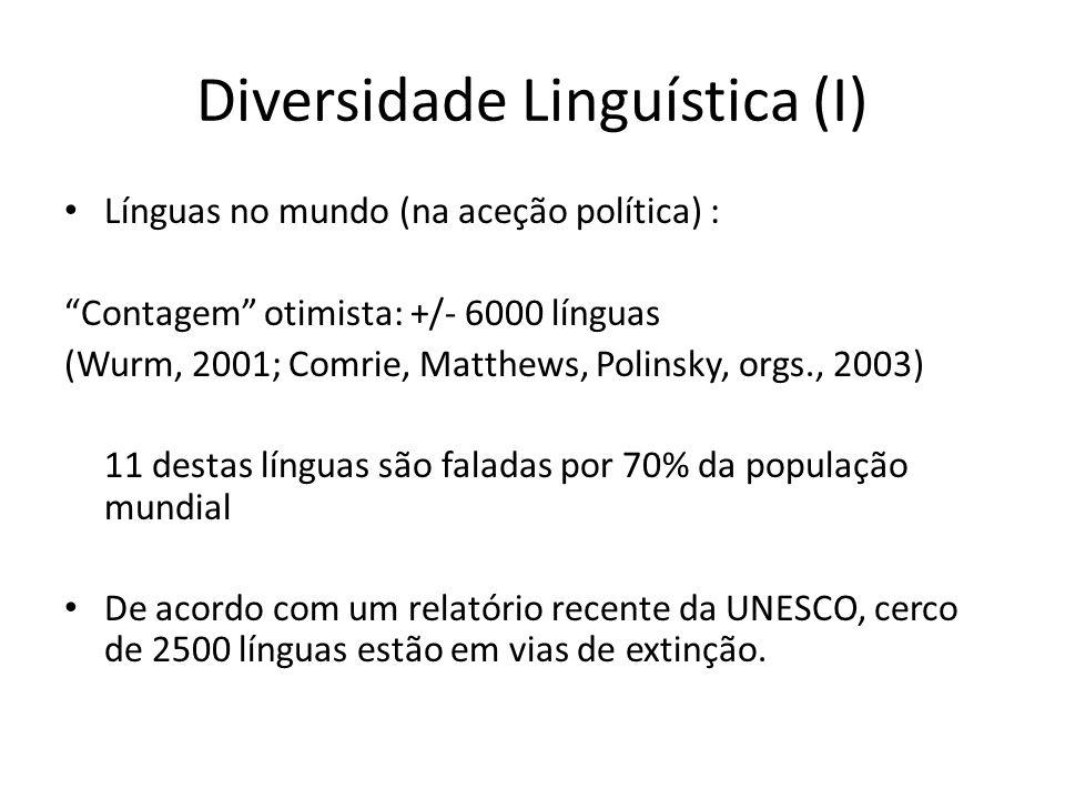 Diversidade Linguística (I) Línguas no mundo (na aceção política) : Contagem otimista: +/- 6000 línguas (Wurm, 2001; Comrie, Matthews, Polinsky, orgs.