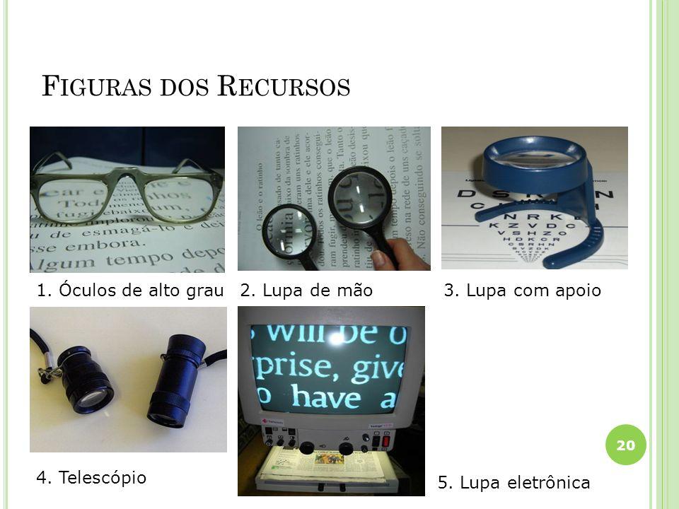 F IGURAS DOS R ECURSOS 1. Óculos de alto grau2. Lupa de mão3. Lupa com apoio 4. Telescópio 5. Lupa eletrônica 20