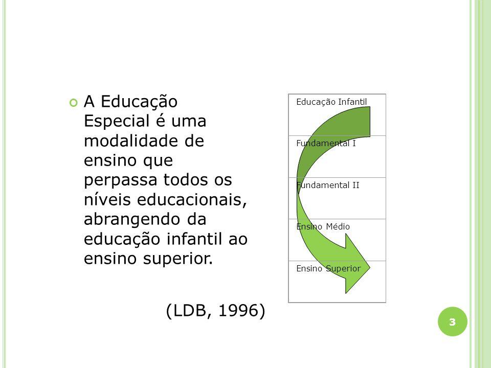 A Educação Especial é uma modalidade de ensino que perpassa todos os níveis educacionais, abrangendo da educação infantil ao ensino superior. 3 Educaç