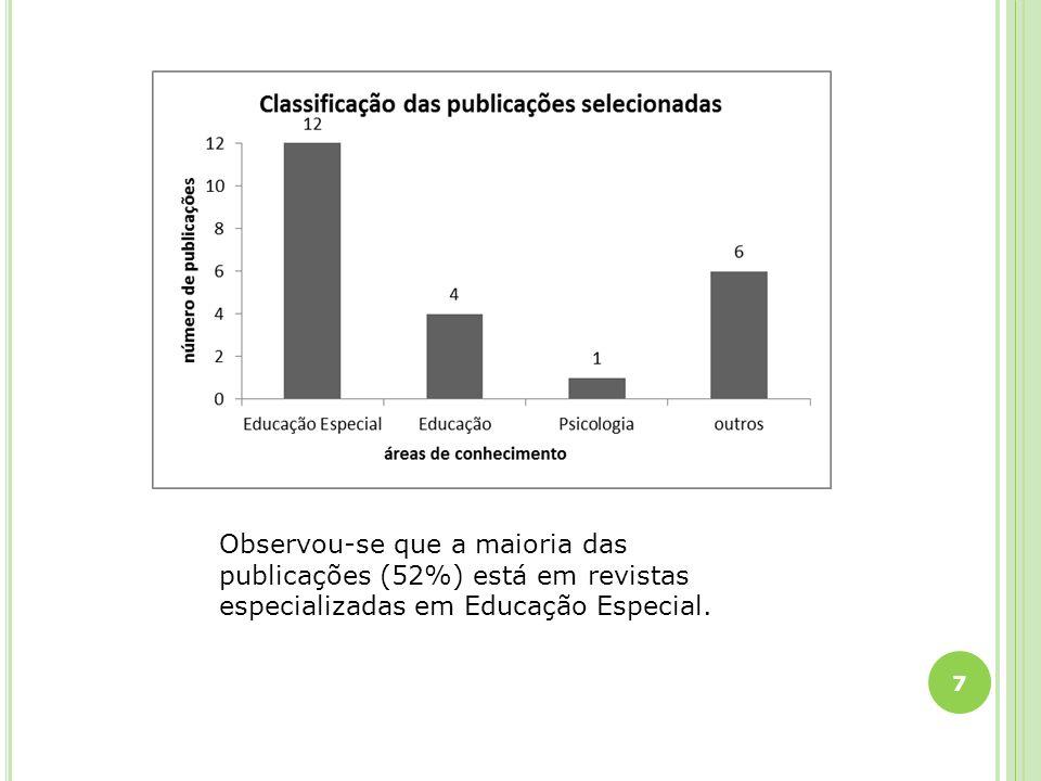 7 Observou-se que a maioria das publicações (52%) está em revistas especializadas em Educação Especial.