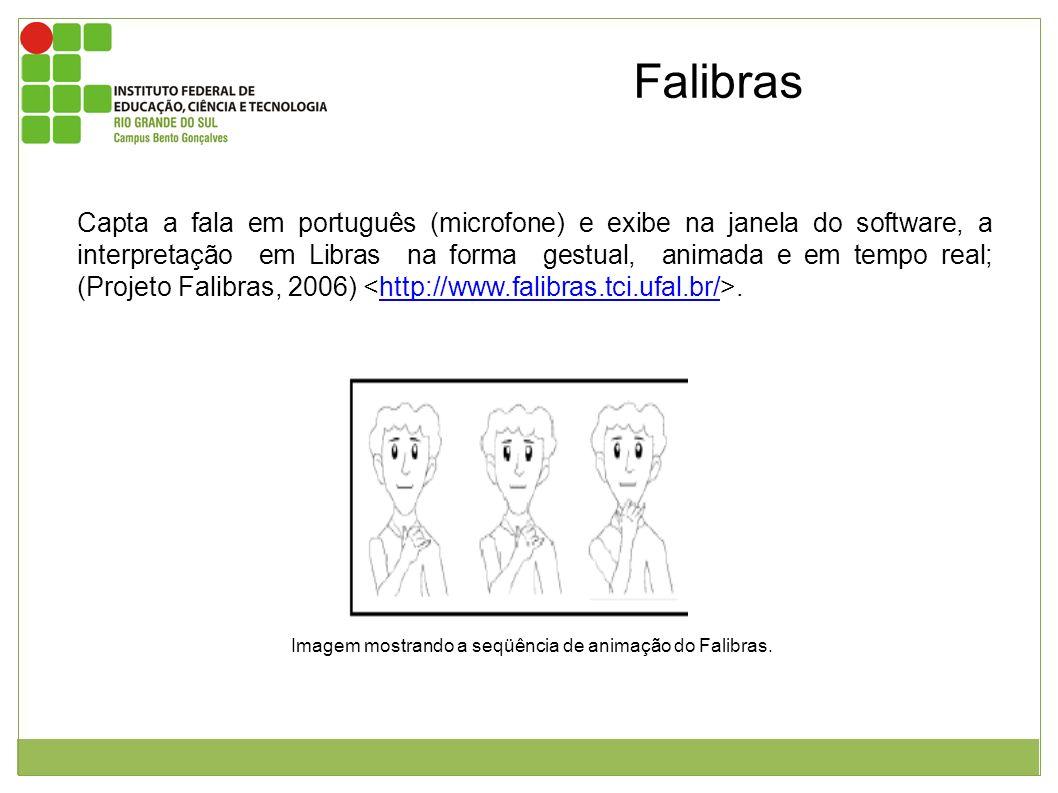 Falibras Capta a fala em português (microfone) e exibe na janela do software, a interpretação em Libras na forma gestual, animada e em tempo real; (Pr