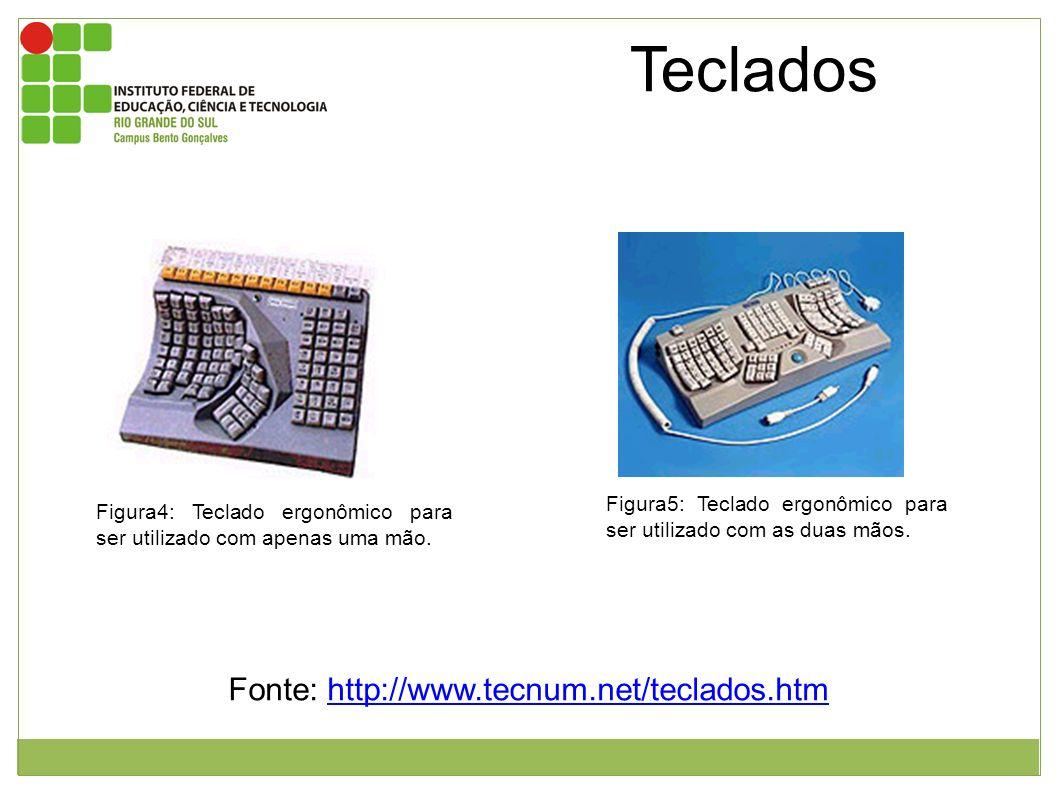 Figura4: Teclado ergonômico para ser utilizado com apenas uma mão. Figura5: Teclado ergonômico para ser utilizado com as duas mãos. Fonte: http://www.