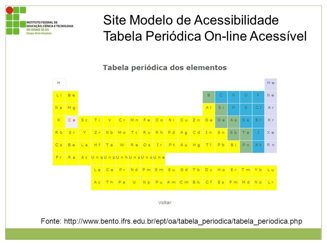 Site Modelo de Acessibilidade Tabela Periódica On-line Acessível Fonte: http://www.bento.ifrs.edu.br/ept/oa/tabela_periodica/tabela_periodica.php