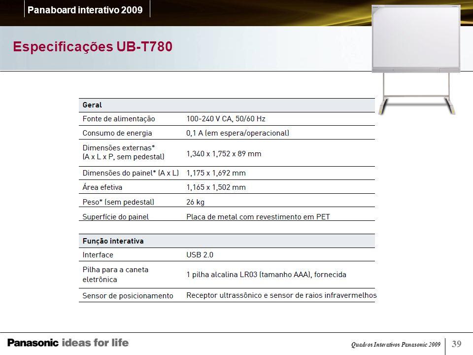 Quadros Interativos Panasonic 2009 Especificações UB-T780 (cont.) 39 Panaboard interativo 2009