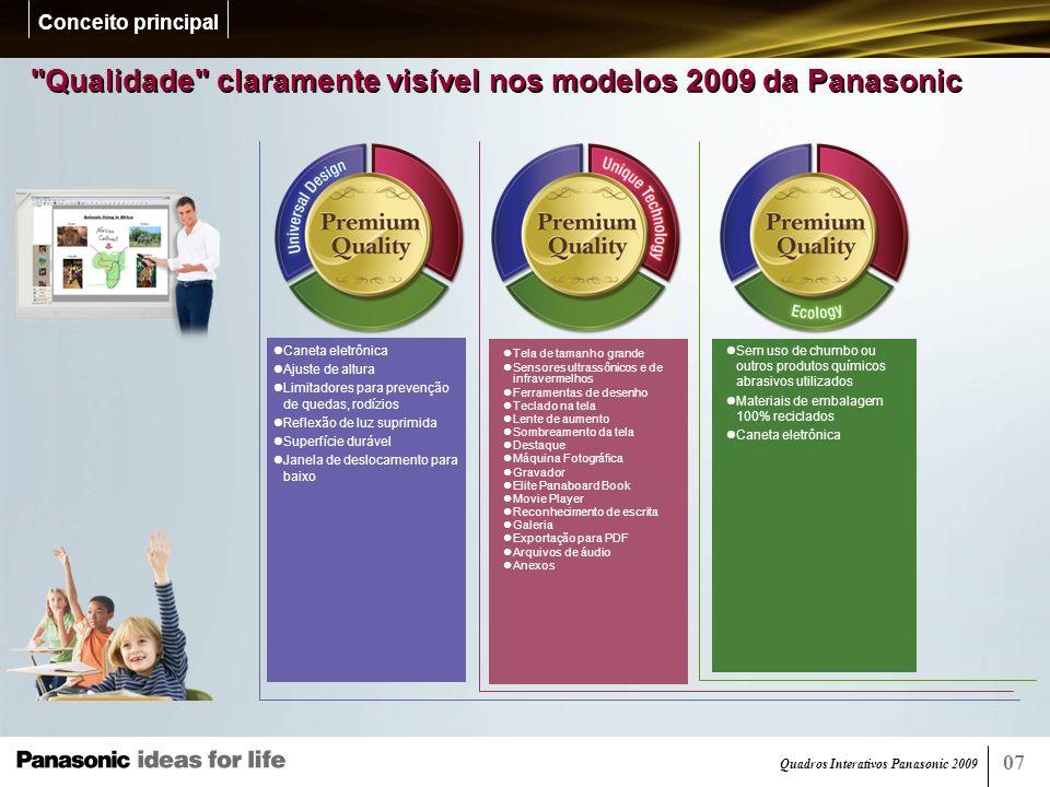 Quadros Interativos Panasonic 2009 Fácil de entender e usar por qualquer pessoa e em qualquer lugar.