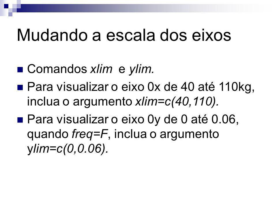 Mudando a escala dos eixos Comandos xlim e ylim. Para visualizar o eixo 0x de 40 até 110kg, inclua o argumento xlim=c(40,110). Para visualizar o eixo