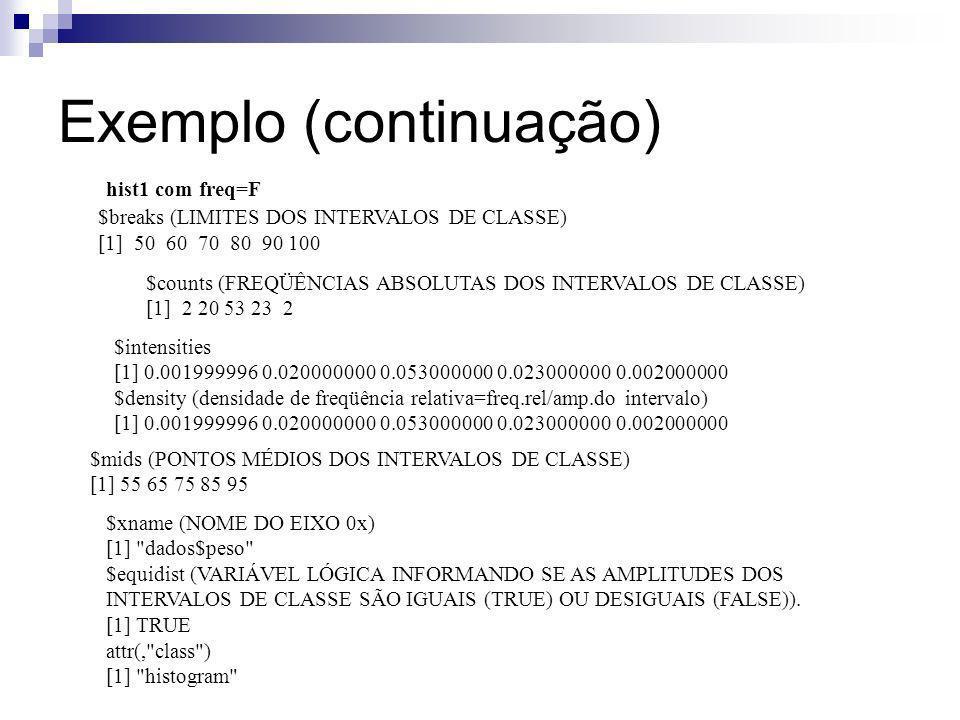 Exemplo (continuação) hist1 com freq=F $breaks (LIMITES DOS INTERVALOS DE CLASSE) [1] 50 60 70 80 90 100 $counts (FREQÜÊNCIAS ABSOLUTAS DOS INTERVALOS