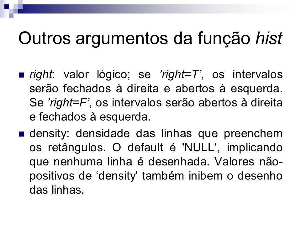 Outros argumentos da função hist right: valor lógico; se right=T, os intervalos serão fechados à direita e abertos à esquerda. Se right=F, os interval