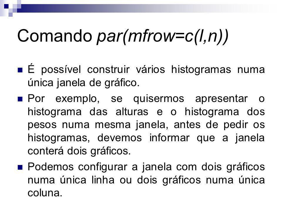 Comando par(mfrow=c(l,n)) É possível construir vários histogramas numa única janela de gráfico. Por exemplo, se quisermos apresentar o histograma das