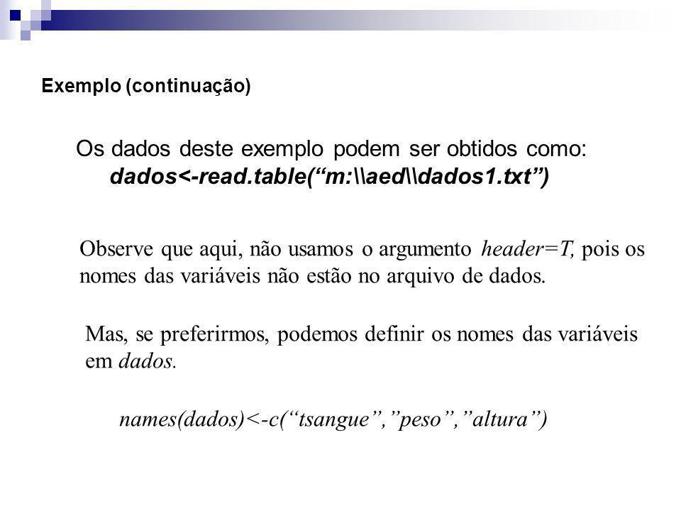 Principais comandos da aula read.table (para ler bases de dados multivariadas) names (para definir nomes das variáveis que compõem o objeto) hist (constrói um histograma) stem (constrói um ramo- e-folhas) par(mfrow=c(r,s)) (especifica que deverão entrar na janela rs figuras em r linhas e s colunas) Argumentos importantes da função hist: main=Título do Gráfico,sub=sub-título para o gráfico, ylim=c(min,max) escala do eixo y, ylab=rótulo para o eixo, (xlim e xlab), etc.