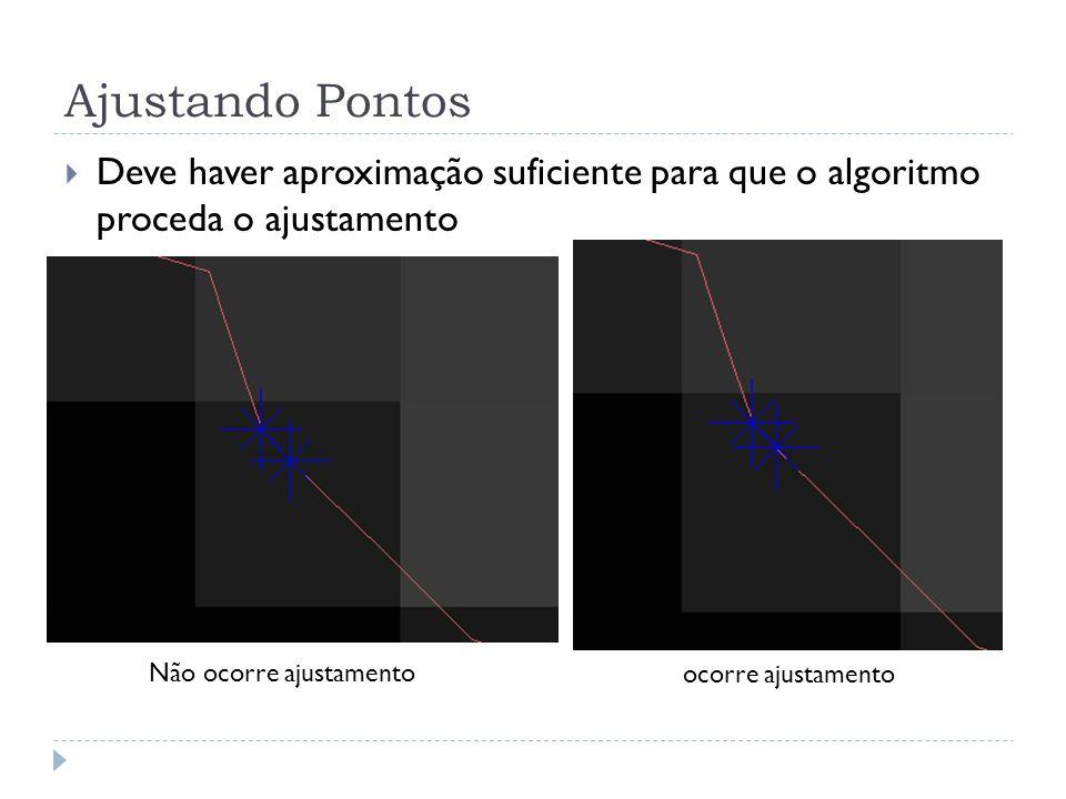 Ajustando Pontos Deve haver aproximação suficiente para que o algoritmo proceda o ajustamento Não ocorre ajustamento ocorre ajustamento