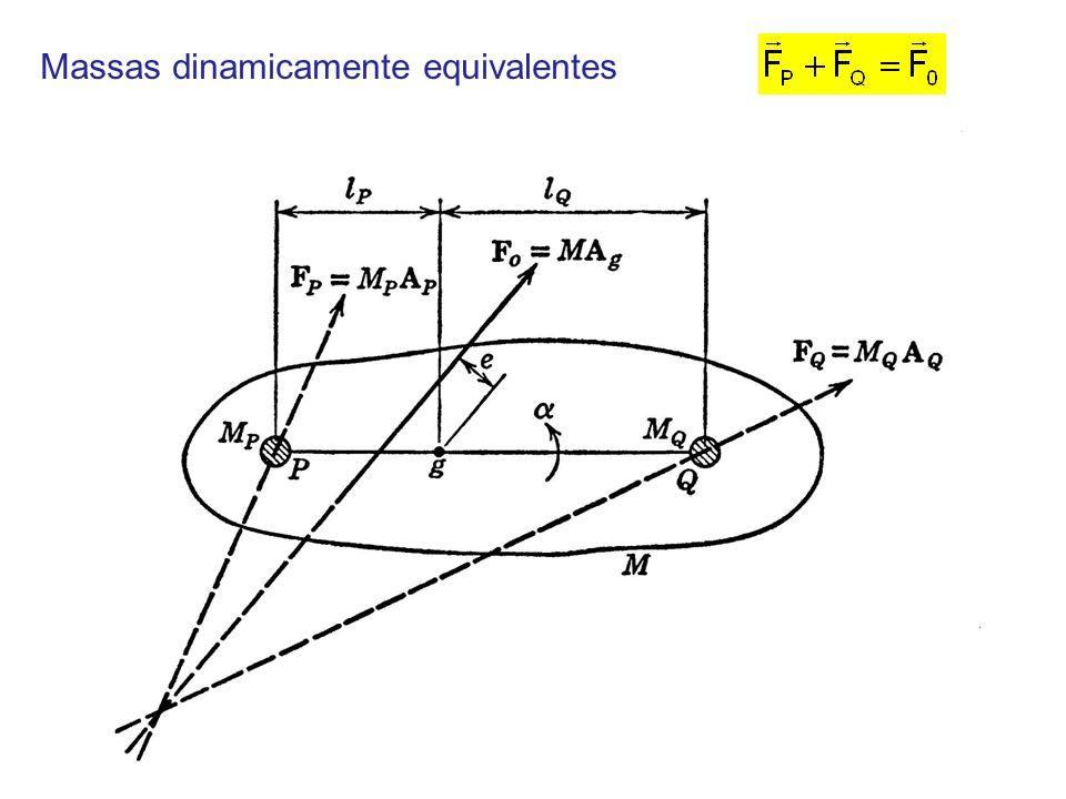 Massas dinamicamente equivalentes