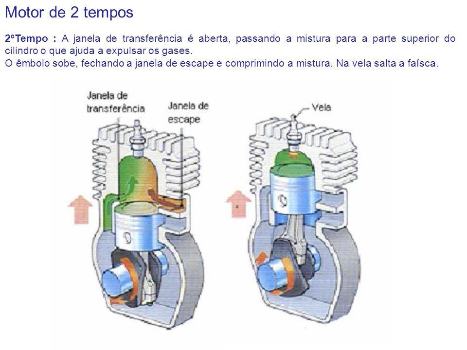 Motor de 2 tempos 2ºTempo : A janela de transferência é aberta, passando a mistura para a parte superior do cilindro o que ajuda a expulsar os gases.
