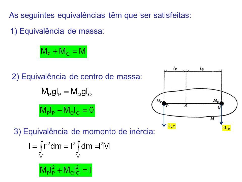 As seguintes equivalências têm que ser satisfeitas: 1) Equivalência de massa: 2) Equivalência de centro de massa: 3) Equivalência de momento de inérci