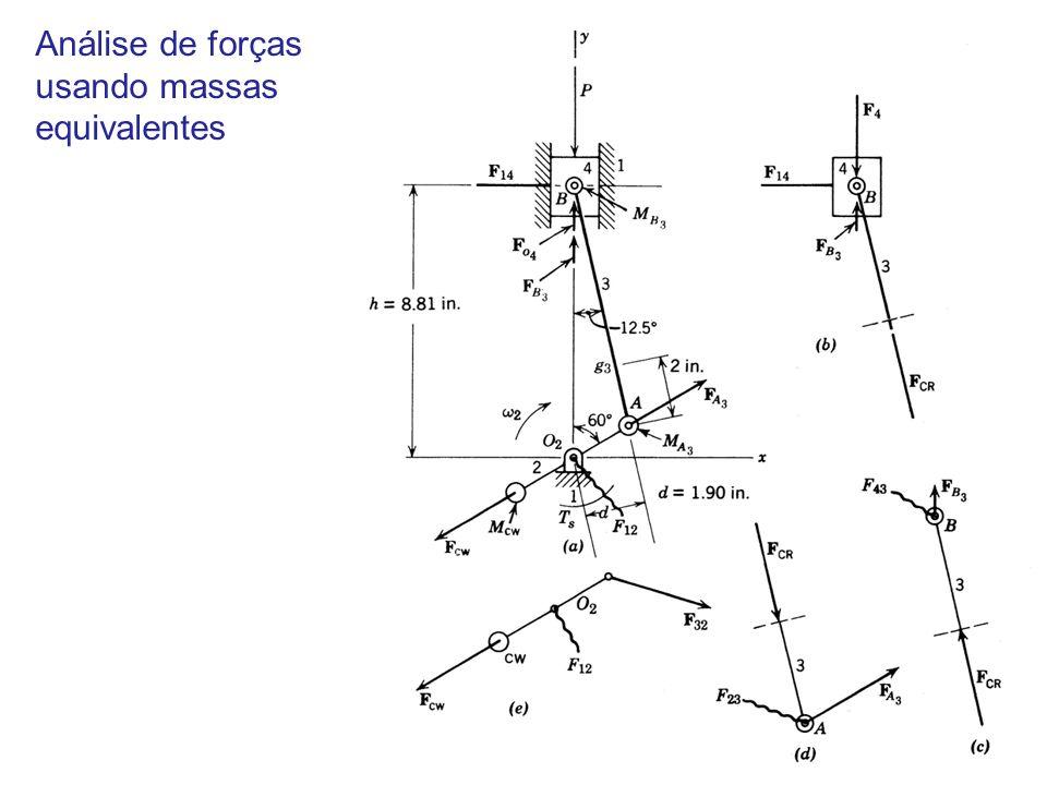 Análise de forças usando massas equivalentes