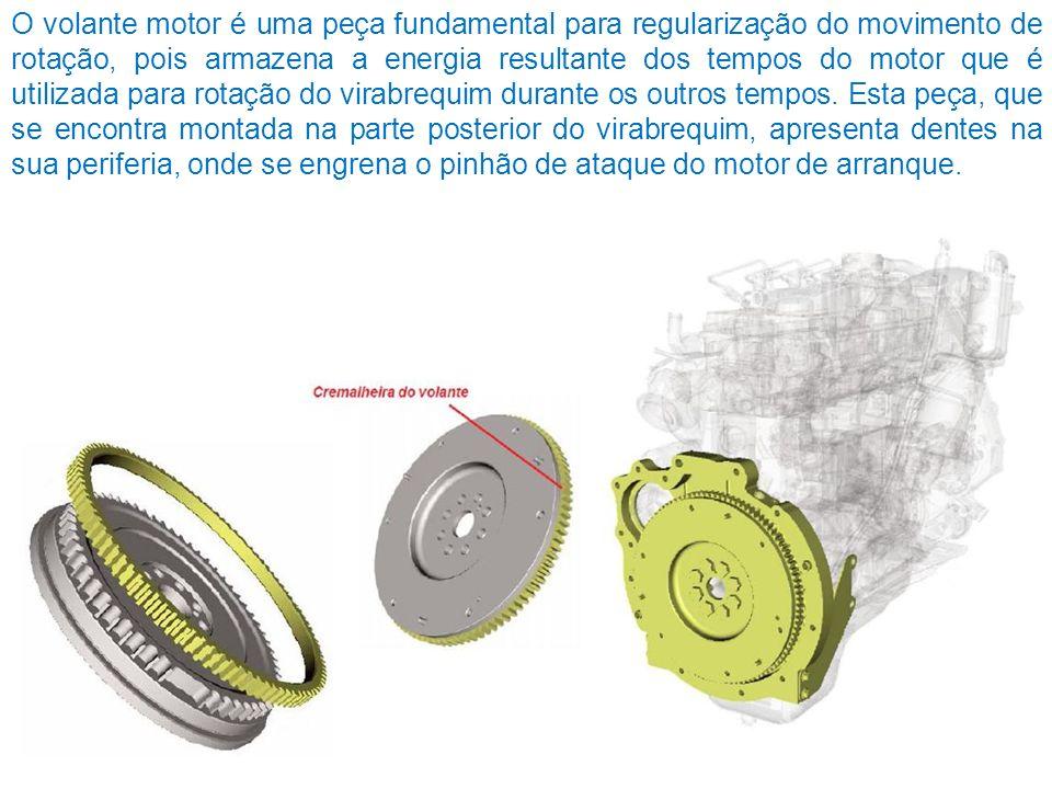 O volante motor é uma peça fundamental para regularização do movimento de rotação, pois armazena a energia resultante dos tempos do motor que é utiliz