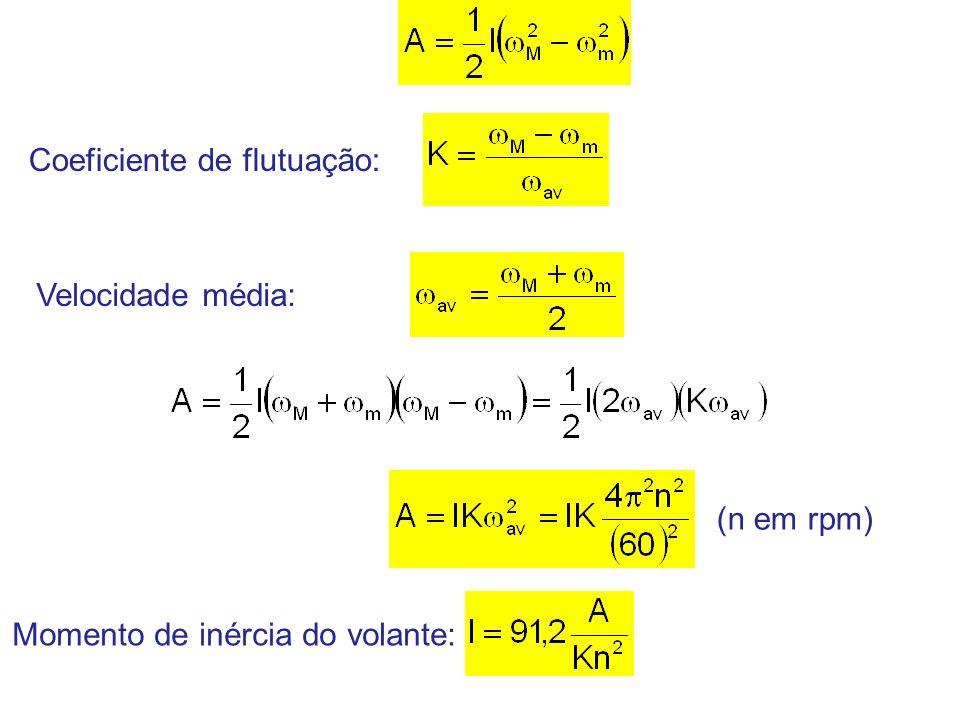 Coeficiente de flutuação: Velocidade média: (n em rpm) Momento de inércia do volante: