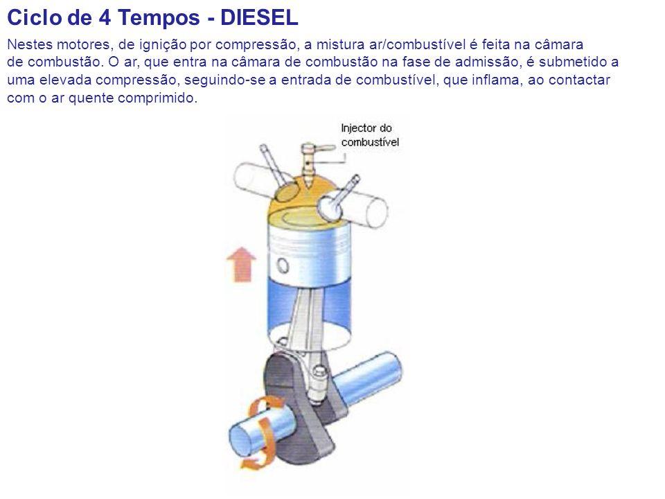 Ciclo de 4 Tempos - DIESEL Nestes motores, de ignição por compressão, a mistura ar/combustível é feita na câmara de combustão. O ar, que entra na câma