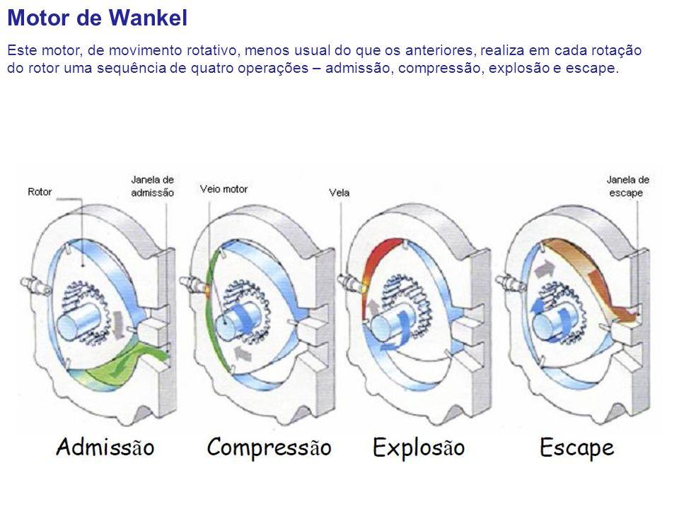 Motor de Wankel Vantagens: As vantagens do motor Wankel sobre os motores a pistão convencional são muitas.
