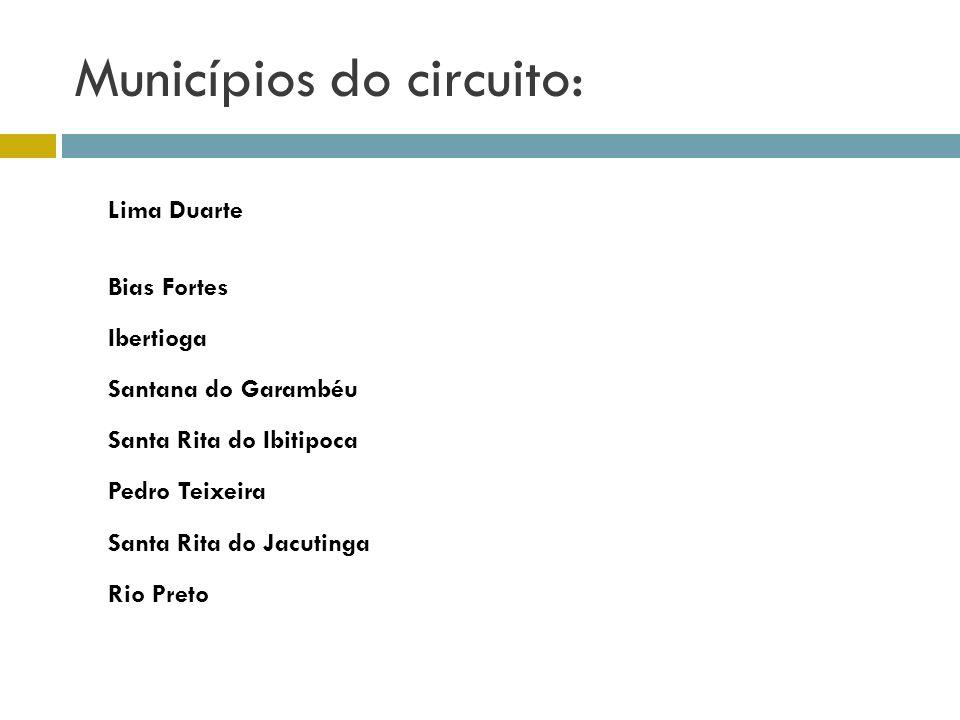 Municípios do circuito: Lima Duarte Bias Fortes Ibertioga Santana do Garambéu Santa Rita do Ibitipoca Pedro Teixeira Santa Rita do Jacutinga Rio Preto