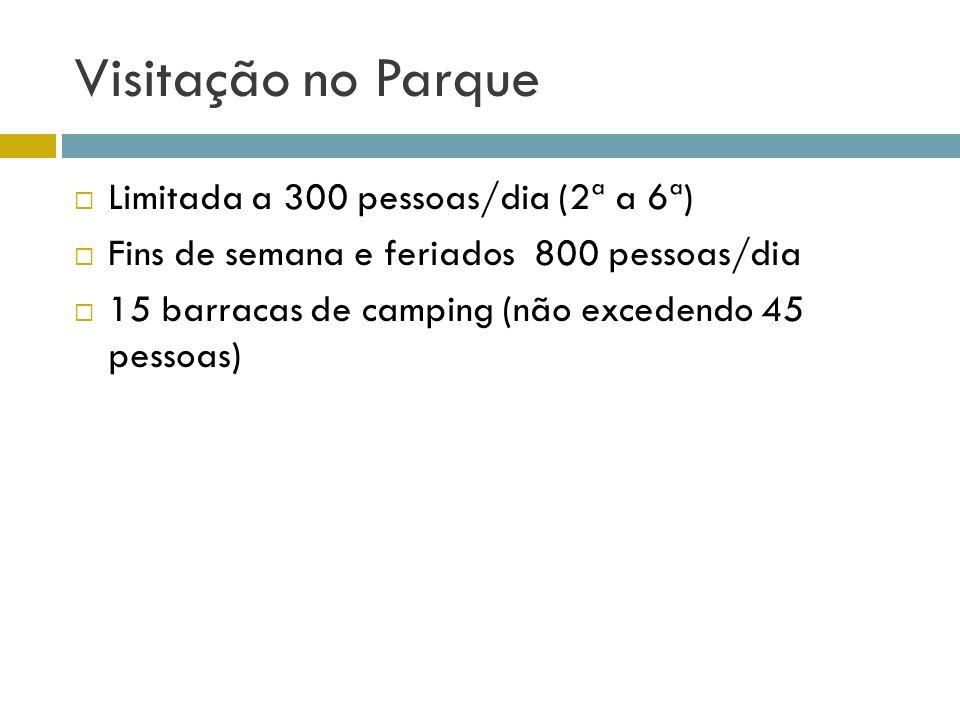 Visitação no Parque Limitada a 300 pessoas/dia (2ª a 6ª) Fins de semana e feriados 800 pessoas/dia 15 barracas de camping (não excedendo 45 pessoas)