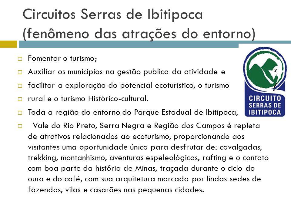 Circuitos Serras de Ibitipoca (fenômeno das atrações do entorno) Fomentar o turismo; Auxiliar os municípios na gestão publica da atividade e facilitar
