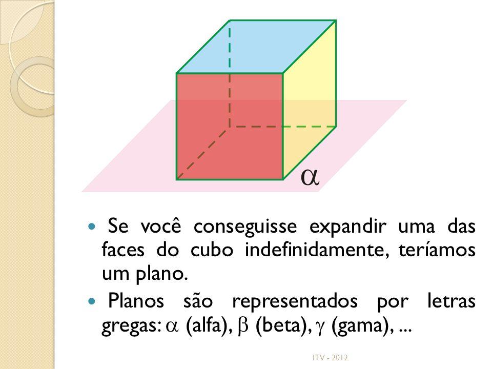 Se você conseguisse expandir uma das faces do cubo indefinidamente, teríamos um plano. Planos são representados por letras gregas: (alfa), (beta), (ga