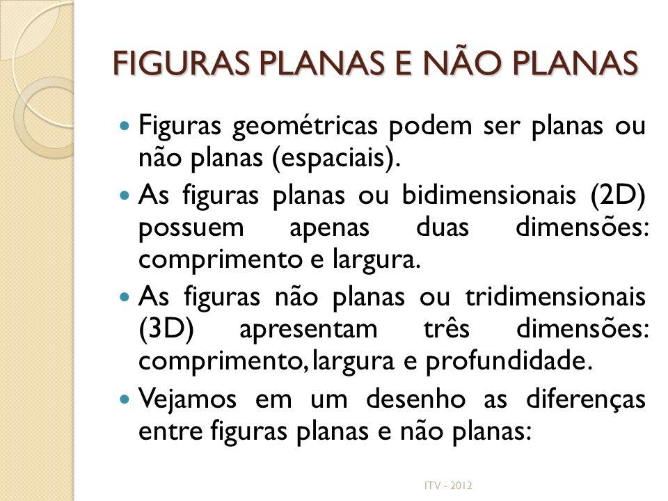 FIGURAS PLANAS E NÃO PLANAS Figuras geométricas podem ser planas ou não planas (espaciais). As figuras planas ou bidimensionais (2D) possuem apenas du