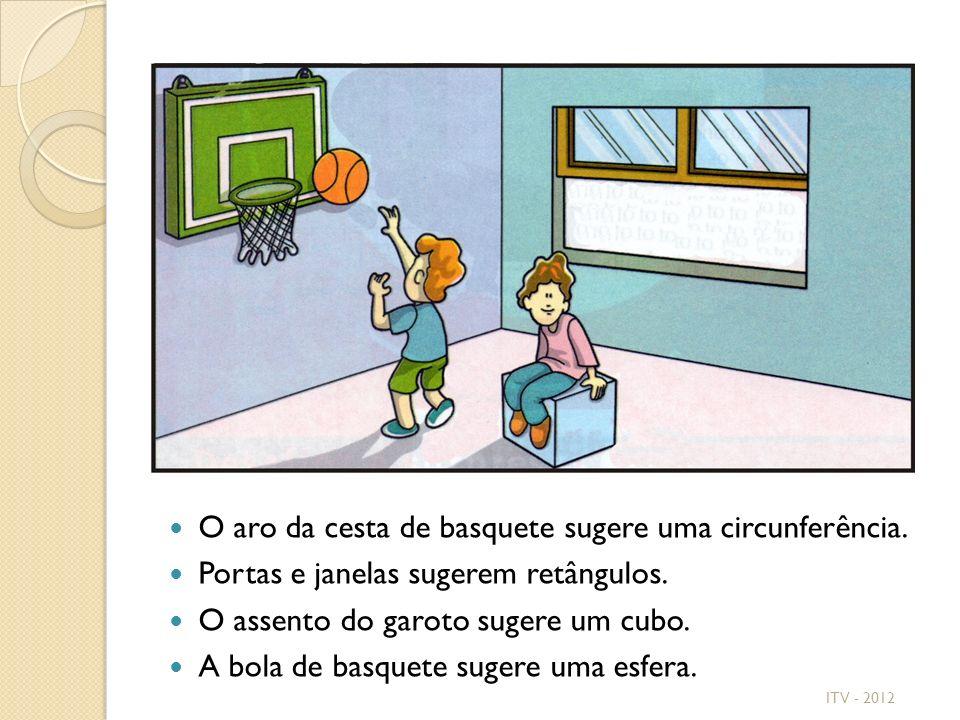 O aro da cesta de basquete sugere uma circunferência. Portas e janelas sugerem retângulos. O assento do garoto sugere um cubo. A bola de basquete suge