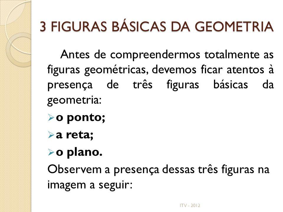 3 FIGURAS BÁSICAS DA GEOMETRIA Antes de compreendermos totalmente as figuras geométricas, devemos ficar atentos à presença de três figuras básicas da