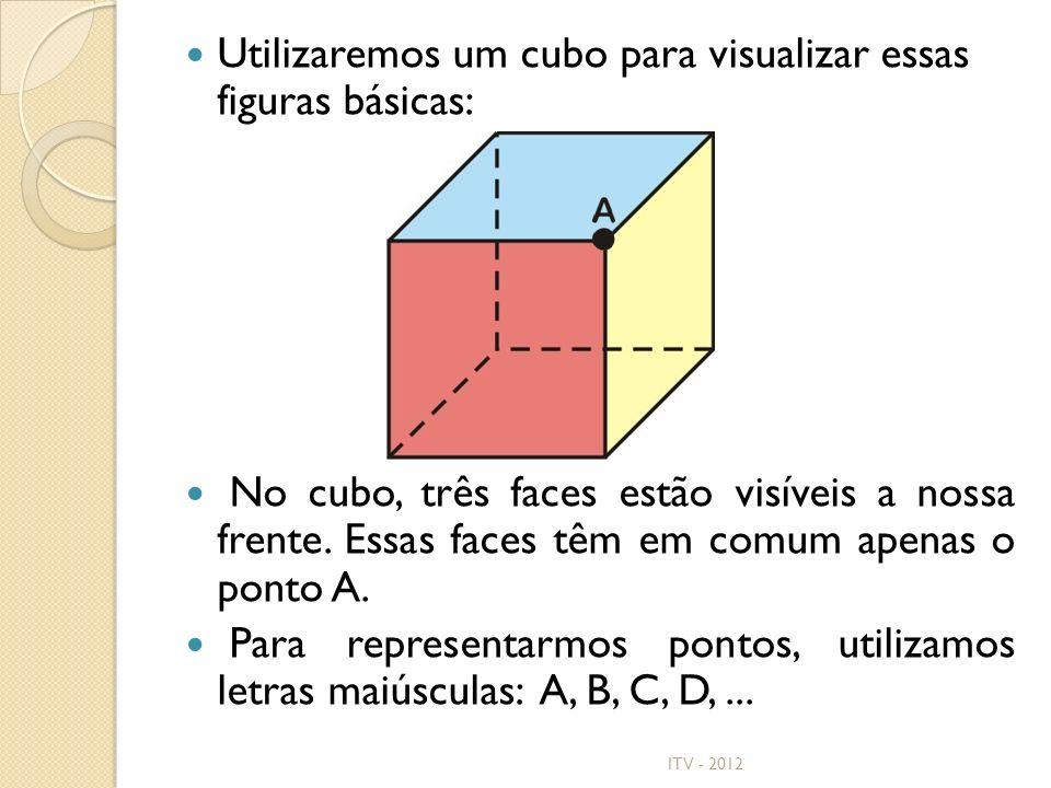 Utilizaremos um cubo para visualizar essas figuras básicas: No cubo, três faces estão visíveis a nossa frente. Essas faces têm em comum apenas o ponto