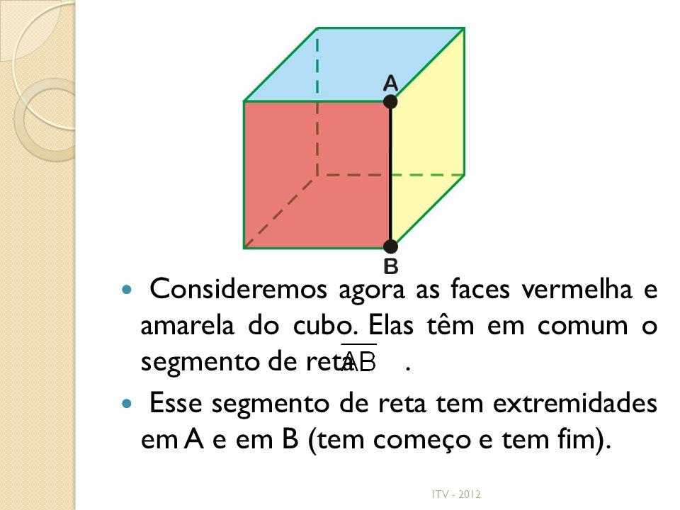 Consideremos agora as faces vermelha e amarela do cubo. Elas têm em comum o segmento de reta. Esse segmento de reta tem extremidades em A e em B (tem
