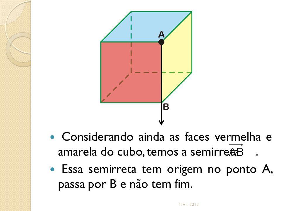 Considerando ainda as faces vermelha e amarela do cubo, temos a semirreta. Essa semirreta tem origem no ponto A, passa por B e não tem fim.