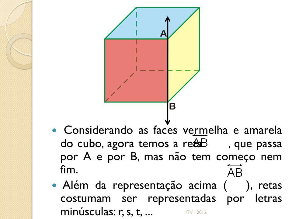 Considerando as faces vermelha e amarela do cubo, agora temos a reta, que passa por A e por B, mas não tem começo nem fim. Além da representação acima
