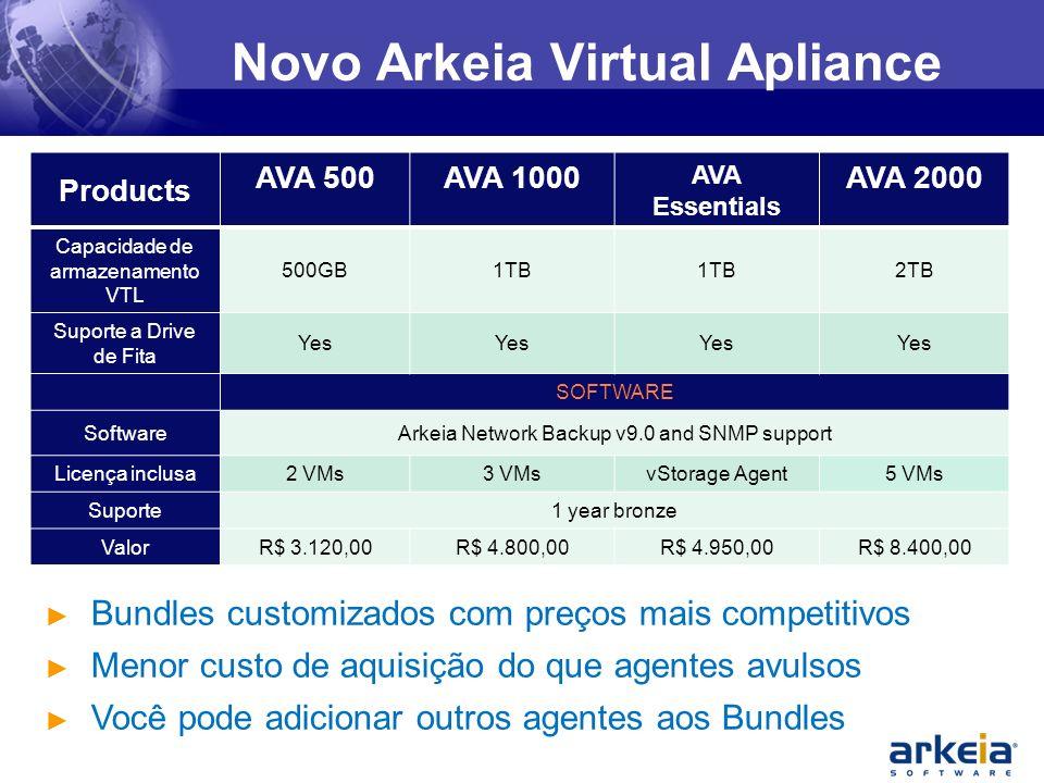 Novo Arkeia Virtual Apliance Products AVA 500AVA 1000 AVA Essentials AVA 2000 Capacidade de armazenamento VTL 500GB1TB 2TB Suporte a Drive de Fita Yes SOFTWARE SoftwareArkeia Network Backup v9.0 and SNMP support Licença inclusa2 VMs3 VMsvStorage Agent5 VMs Suporte1 year bronze ValorR$ 3.120,00R$ 4.800,00R$ 4.950,00R$ 8.400,00 Bundles customizados com preços mais competitivos Menor custo de aquisição do que agentes avulsos Você pode adicionar outros agentes aos Bundles