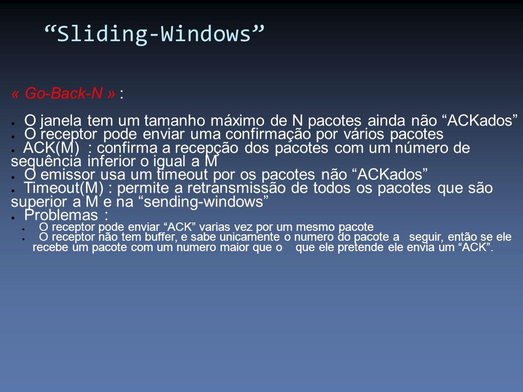« Go-Back-N » : O janela tem um tamanho máximo de N pacotes ainda não ACKados O receptor pode enviar uma confirmação por vários pacotes ACK(M) : confi