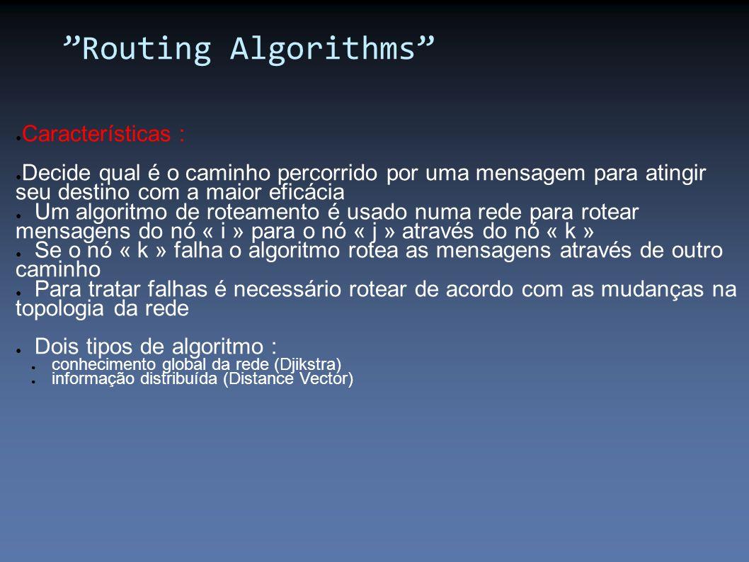 Características : Decide qual é o caminho percorrido por uma mensagem para atingir seu destino com a maior eficácia Um algoritmo de roteamento é usado