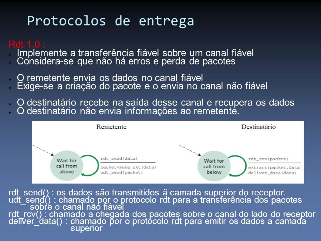 Rdt 1.0 : Implemente a transferência fiável sobre um canal fiável Considera-se que não há erros e perda de pacotes O remetente envia os dados no canal