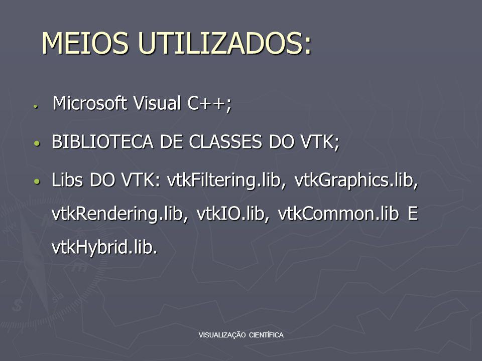 VISUALIZAÇÃO CIENTÍFICA MEIOS UTILIZADOS: Microsoft Visual C++; Microsoft Visual C++; BIBLIOTECA DE CLASSES DO VTK; BIBLIOTECA DE CLASSES DO VTK; Libs DO VTK: vtkFiltering.lib, vtkGraphics.lib, vtkRendering.lib, vtkIO.lib, vtkCommon.lib E vtkHybrid.lib.