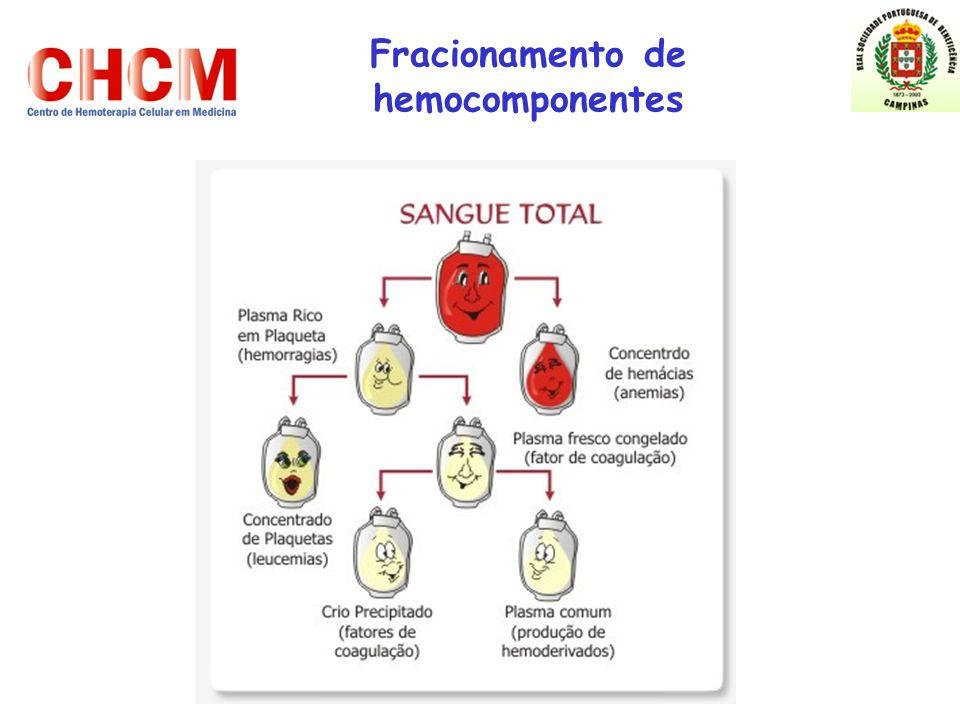 Fracionamento de hemocomponentes
